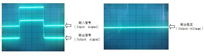 1.当待测电流从传感器输入脚流过,即可在输出端测得电流大小。(注意:错误的接线可能导致传感器损坏) When the current will be measured goes through a sensor,the current will be measured at the output end. (Note:The false wiring may result in the damage of the sensor)  2.